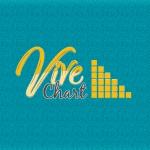 Vive Chart